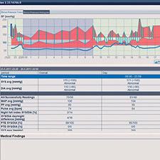 BTL_Cardiology_ABPM-screen