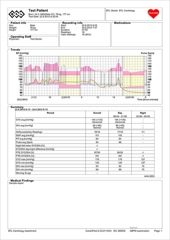 BTL_ABPM_Sample_report