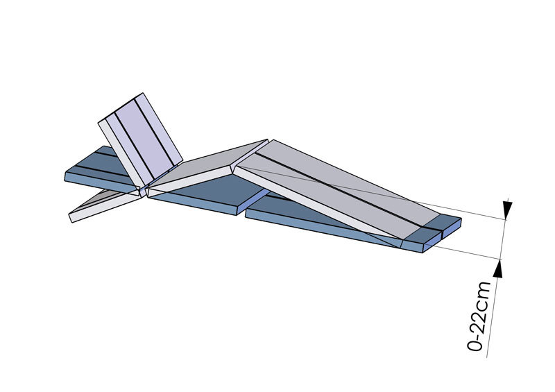 BTL-1300_Adjustment-6-Sections-4