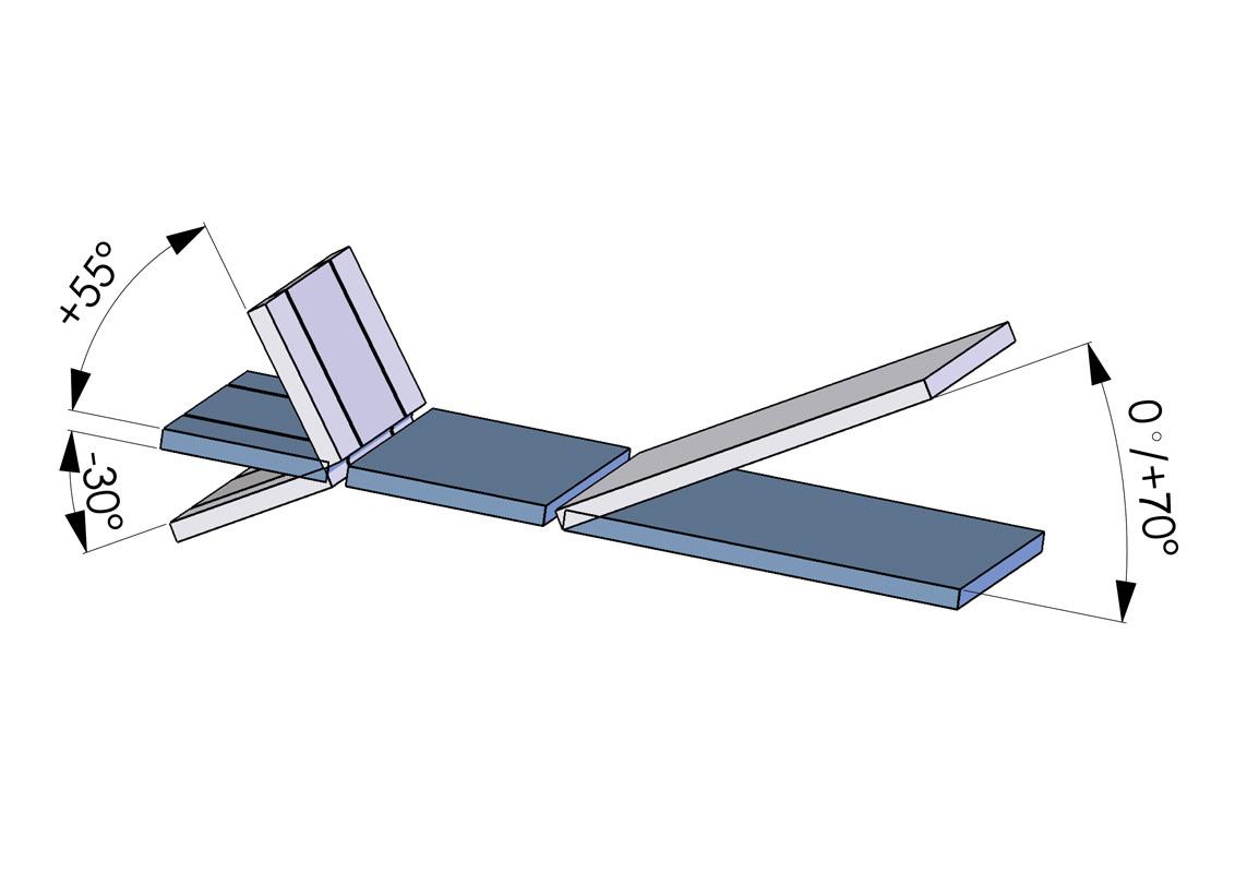 BTL-1300_Adjustment-5-Sections-2