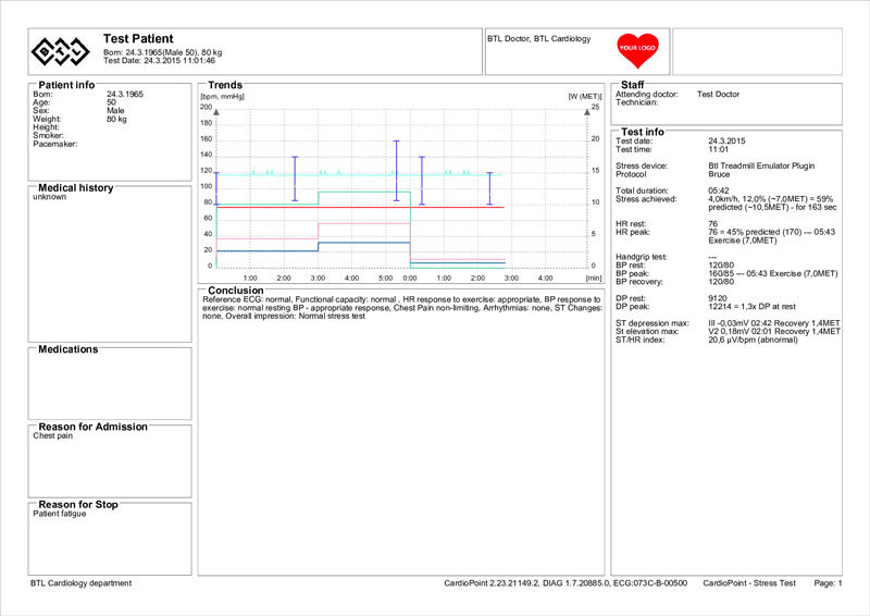 BTL-Cardiopoint-Ergo_report_2-sample-Title-page