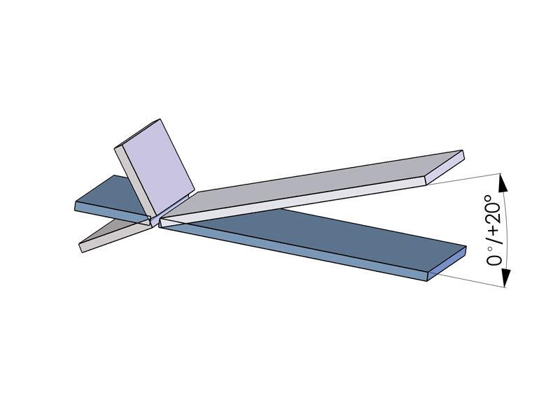 BTL-1300_Adjustment-Basic-2-Sections3