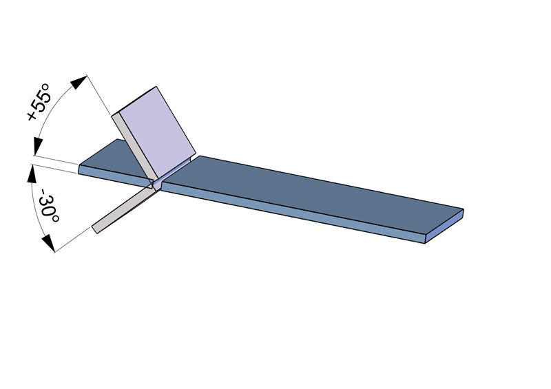 BTL-1300_Adjustment-Basic-2-Sections2