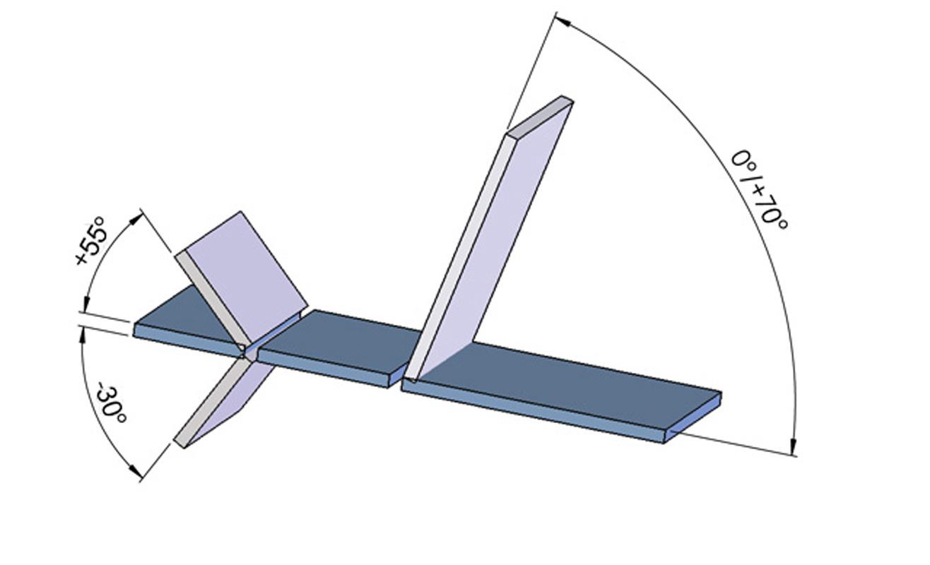 BTL-1300_Adjustment-3-Sections-4